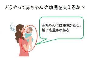 どうやって赤ちゃんを支えるか