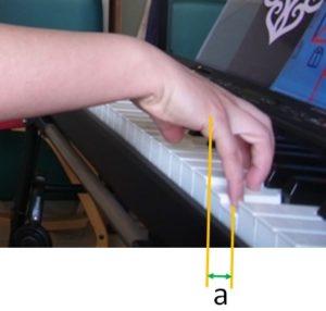 鍵盤を押し下げ後